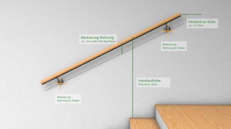Montageanleitung Fur Handlaufe Bei Holz Handlauf